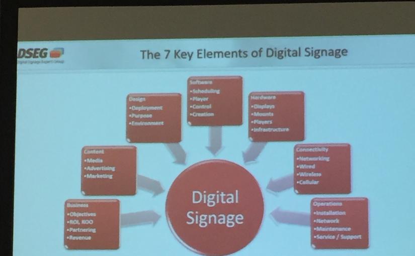 Elementos clave para el DigitalSignage
